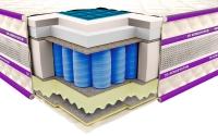 Ортопедический матрас Неолюкс Imperial Comfo Gel 3D