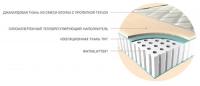 Ортопедический матрас Magniflex Waterlattex