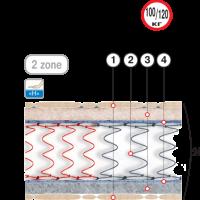 Ортопедический матрас Велам «Фрегат-2» двусторонней мягкости, комбинированной категории мягкости