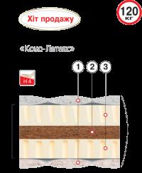 Ортопедический матрас Велам КОКО-ЛАТЕКС