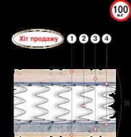 Ортопедический матрас Велам «Адмирал» двусторонней мягкости