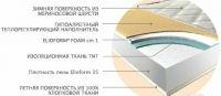 Ортопедический матрас Magniflex Merinos