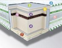 Ортопедический матрас Неолюкс Bio 3D