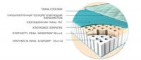 Ортопедический матрас Magniflex Duoform